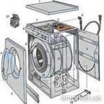 Ремонт стиральных и посудомоечных машин в Донецке